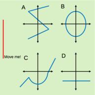 Algebraic Functions: Vertical Line Test