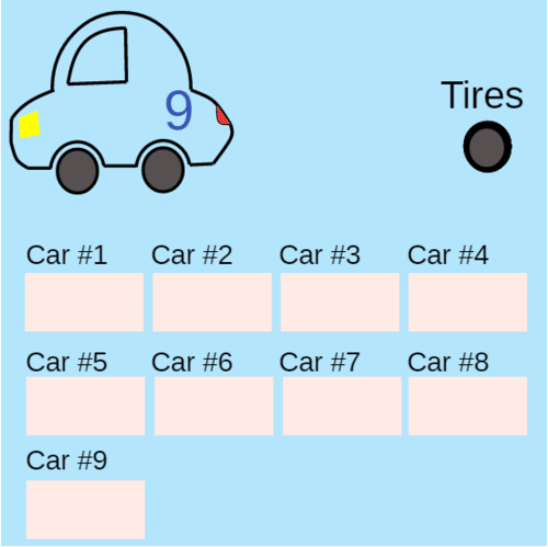 Single Variable Division Equations: Paper Car Tires
