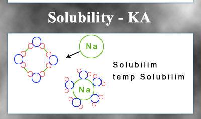 Solubility - KA