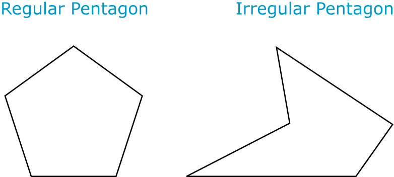 Regular and irregular polygons ck 12 foundation both of the polygons below are pentagons because they both have five angles and sides look how different they are though ccuart Choice Image