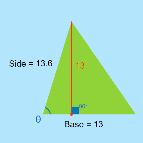 Alternate Area of a Triangle