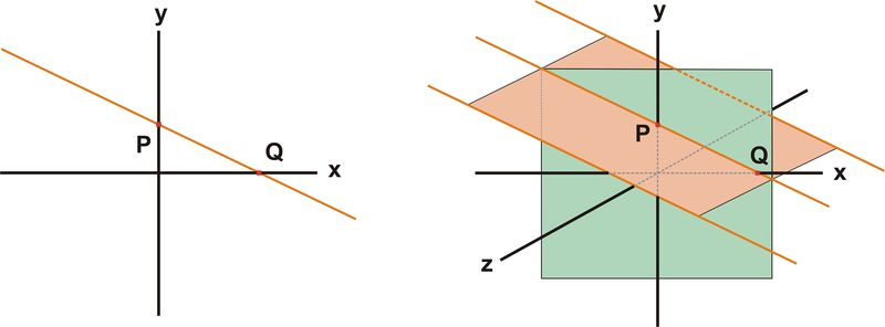 Vector Equation of a Line