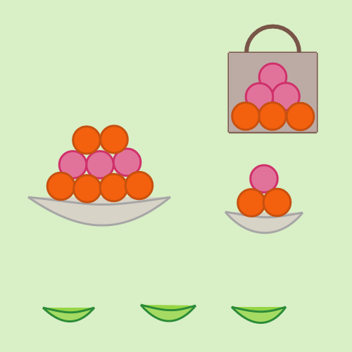 Equivalent Ratios: Fruit Bowls