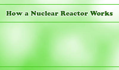 How Nuclear Reactors Work Animation