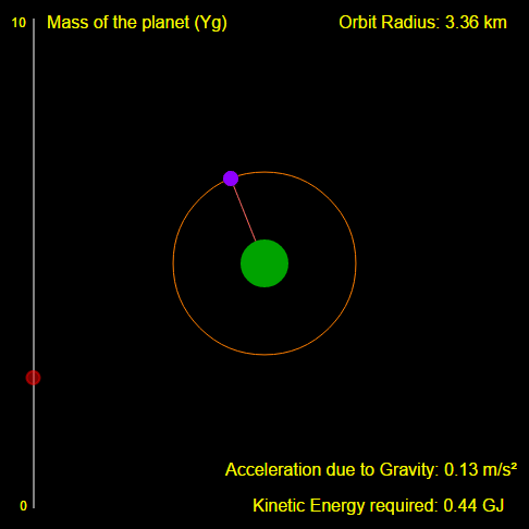 Orbital Motion: Satellites