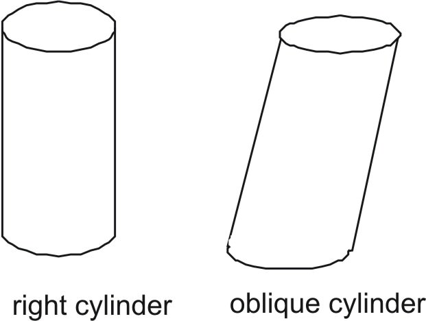 Cylinder: Base Area, Lateral Area, Surface Area and Volume | CK-12 ...