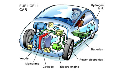 Chemical and Solar Cells Quiz - MS PS