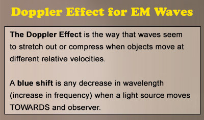 Doppler Effect for EM Waves - Overview