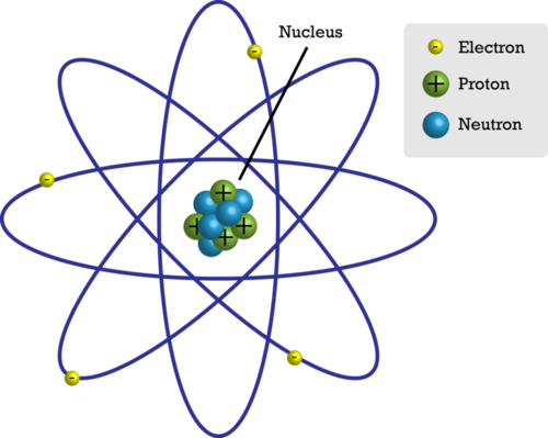 Chemical substances advanced ck 12 foundation for Ptable worksheet