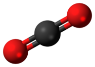 Structure of carbon dioxide