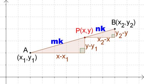 Points That Partition Line Segments Read Geometry Ck 12