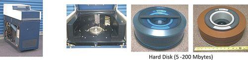 Hard Disk Drive and Hard Disk