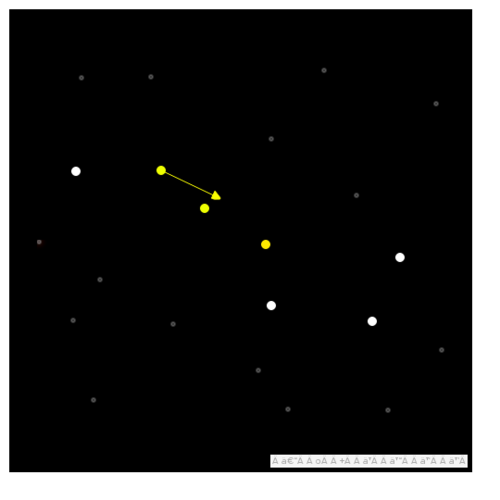 Basic Geometric Definitions: Collinear Constellations