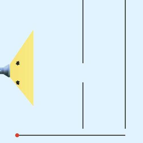 Single Slit Diffraction | CK-12 Foundation