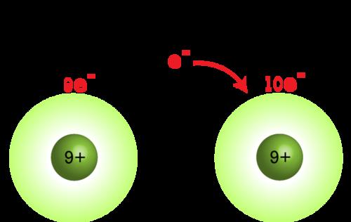 Fluorine atom turning into fluoride ion