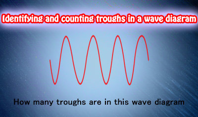 Measurable Properties of Waves - Example 2