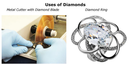 Uses of diamond
