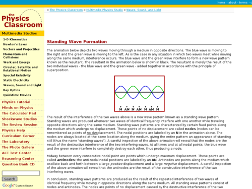 Standing Wave Formation