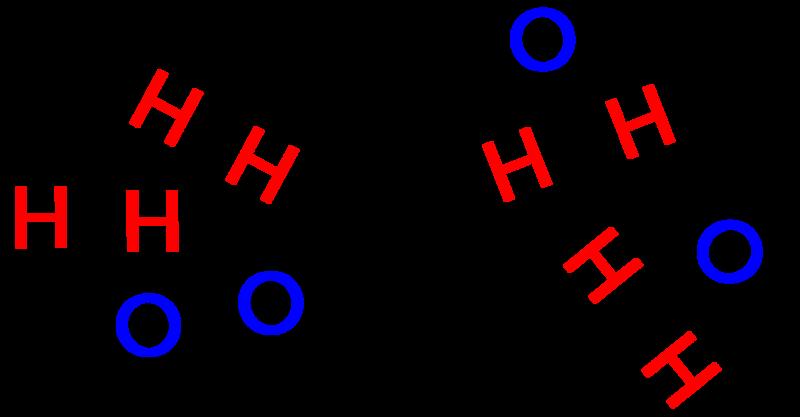 Reversible Reaction Read Chemistry Ck 12 Foundation
