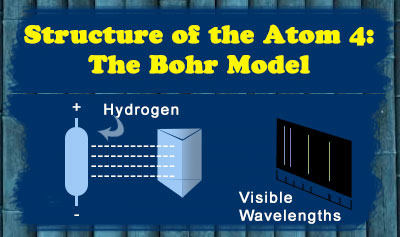 Structure of the Atom: The Bohr Model
