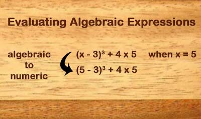 Evaluating Algebraic Expressions (PEMDAS) - Overview