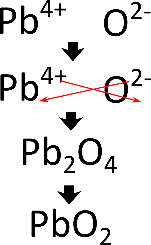 Ionic Compounds   CK-12 Foundation