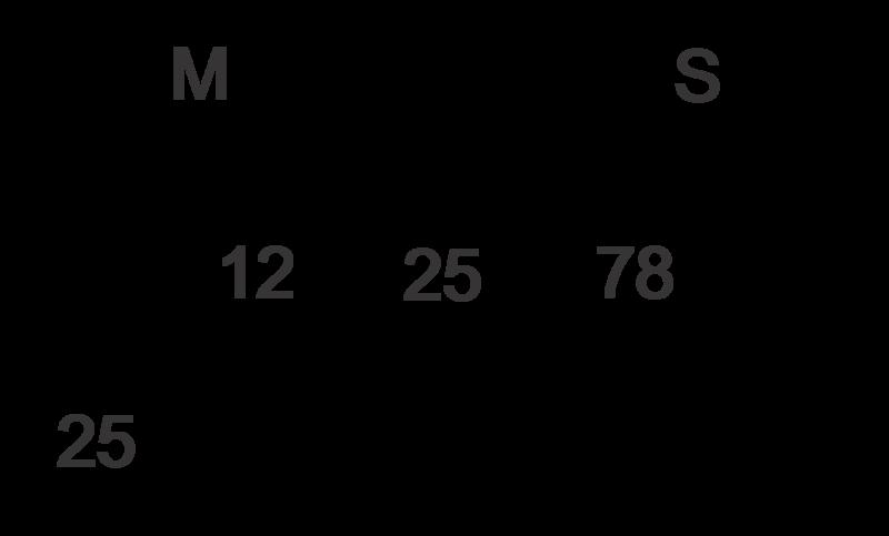 Venn Diagrams Read Probability Ck 12 Foundation