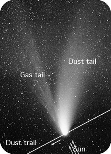 The gases that create a comet's tail can become part of the atmosphere of a planet