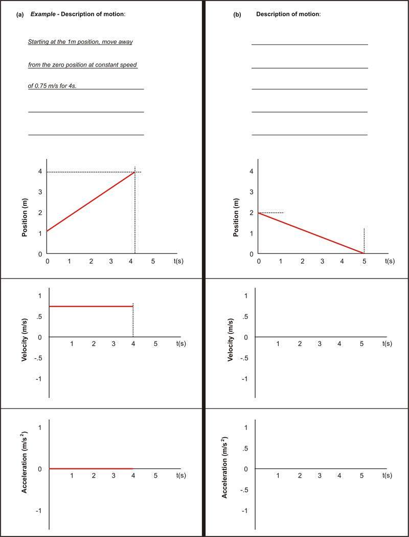 worksheet motion graph worksheet grass fedjp worksheet study site. Black Bedroom Furniture Sets. Home Design Ideas