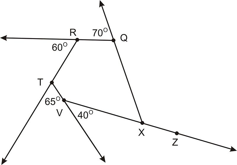 Sum Of The Exterior Angles Of A Polygon Ck 12 Foundation