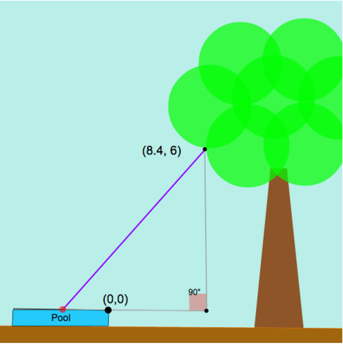 Distance Formula in the Coordinate Plane: Installing a Zip Line