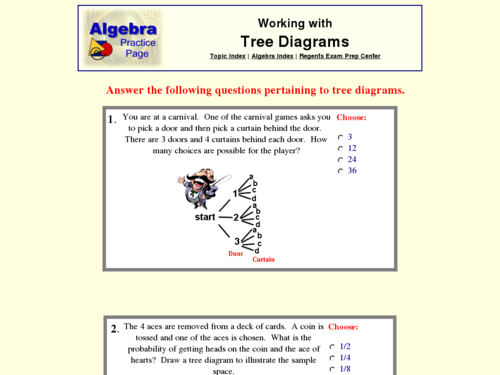 Working With Tree Diagrams