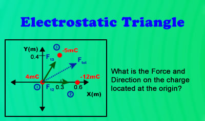 Coulomb's Law: Electrostatic Triangle Part I