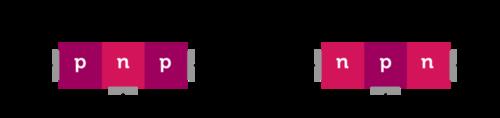 Diagram of a transistor