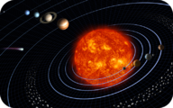Planet Orbits in the Solar System