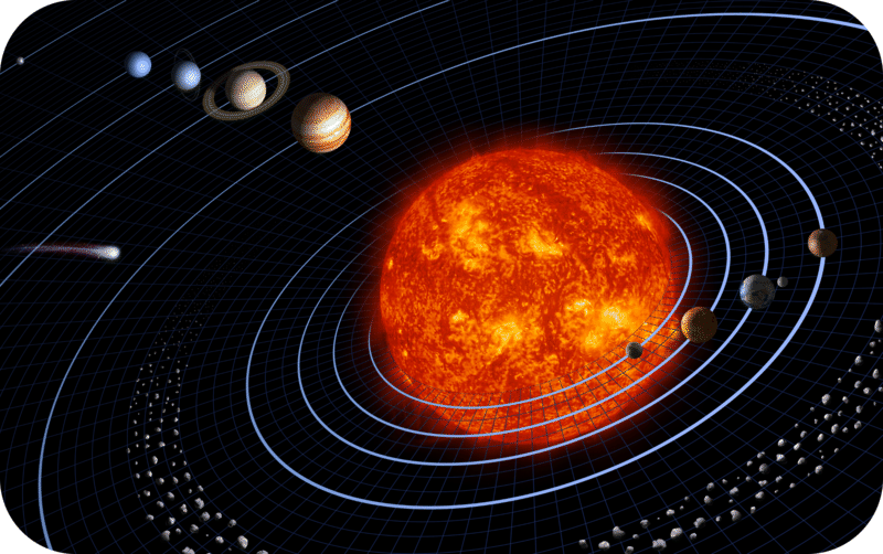 Teaching Planet orbits in the solar system