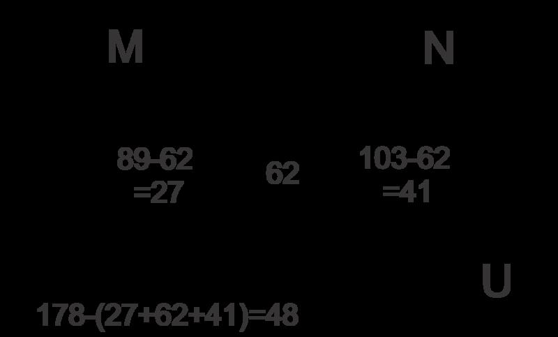 Sets Read Probability Ck 12 Foundation