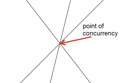 Theorems About Concurrence In Triangles Ck 12 Foundation