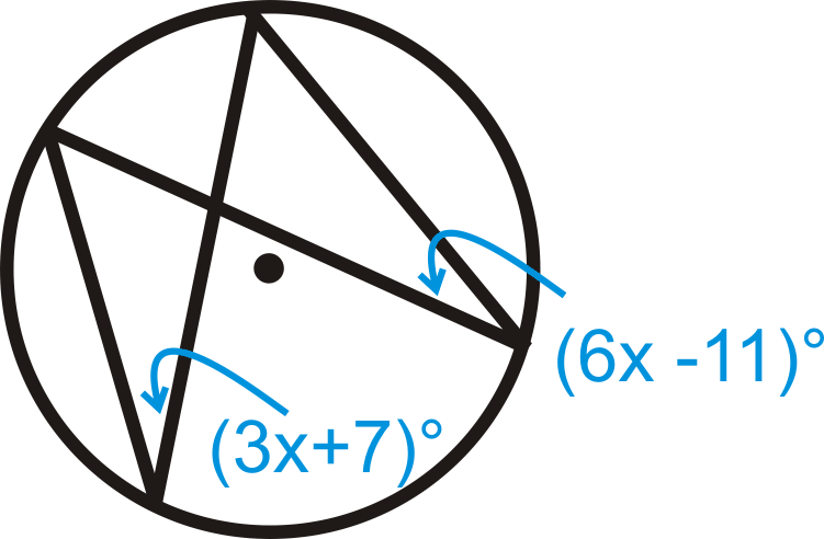 how to solve for x in inscribed angles