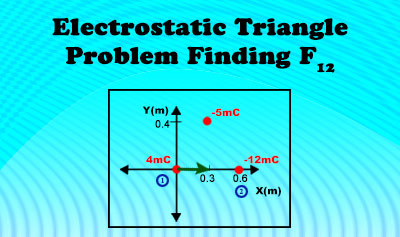 Coulomb's Law: Electrostatic Triangle Part II