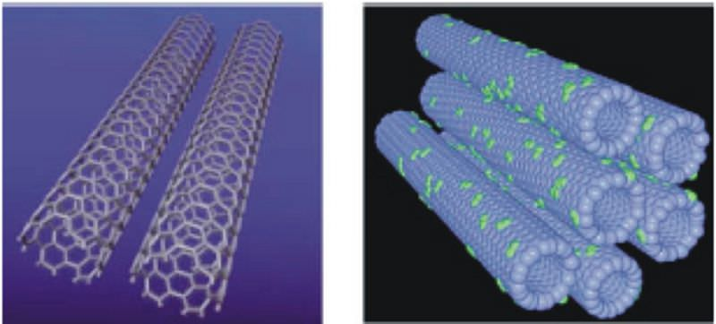 Computer-generated models of carbon nanotubes [6, 7]