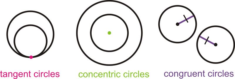 parts of a circle quiz pdf