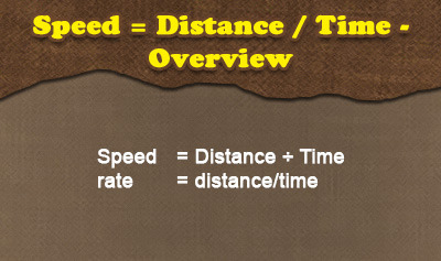 Speed = Distance / Time - Overview