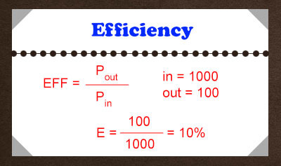Efficiency Part I