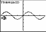 Vertical and Phase Shifts