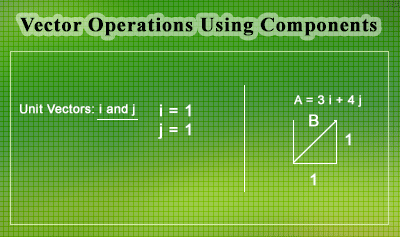 Vector Operations Using Components - Overview
