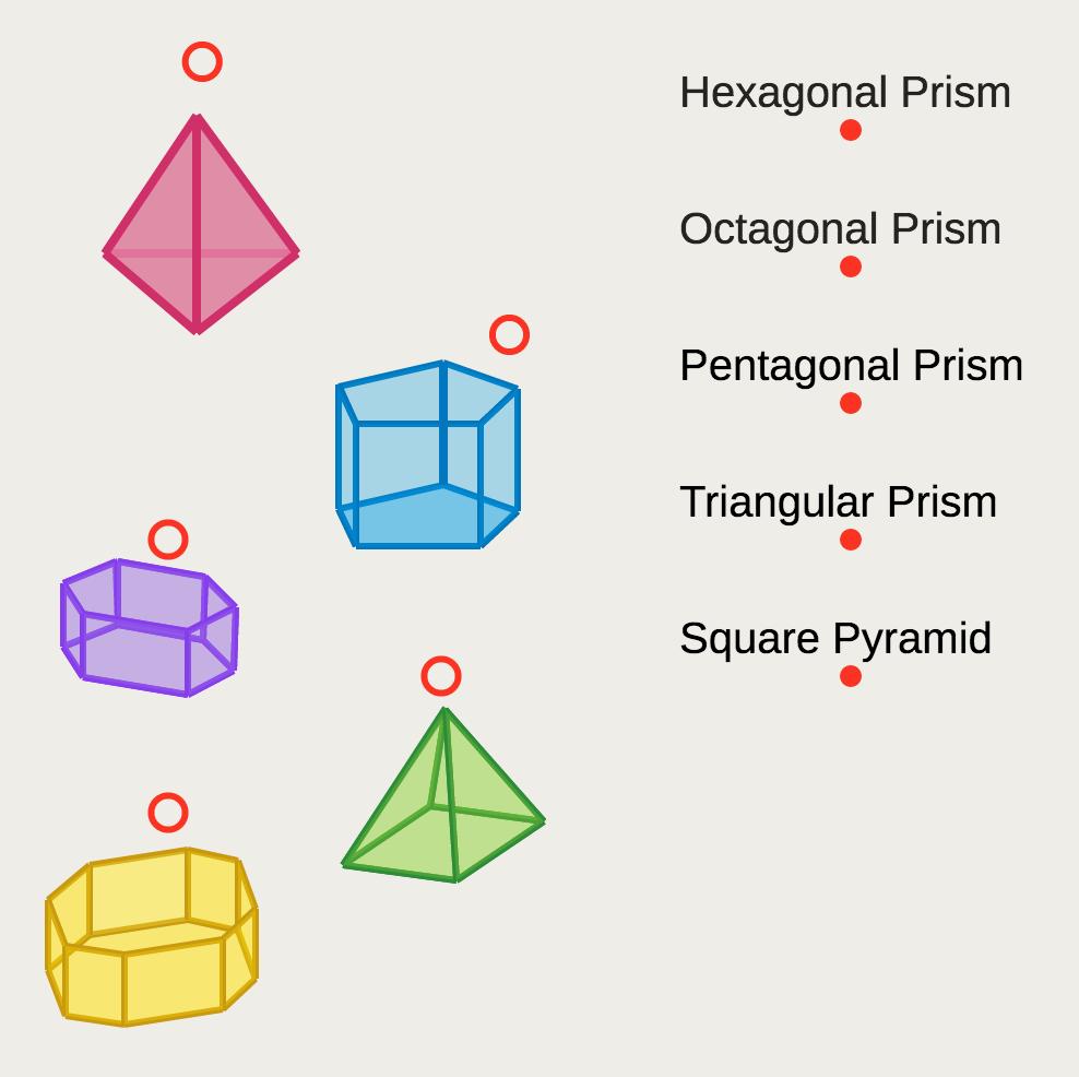 ncert-exemplar-problems-class-8-mathematics-visualising-solid-