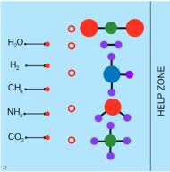 Matching Molecules