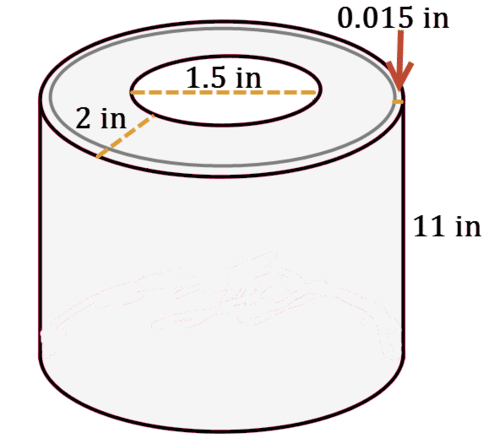 Modeling in three dimensions ck 12 foundation an inner cardboard tube with a diameter of 15 inches the width of the paper towel on the roll is 2 inches and each paper towel is 0015 inches thick sciox Choice Image