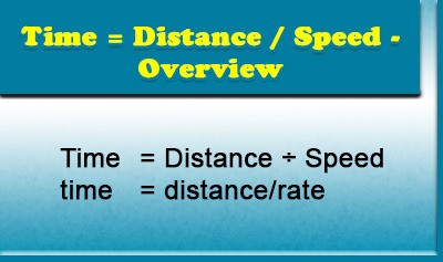 Time = Distance / Speed - Overview